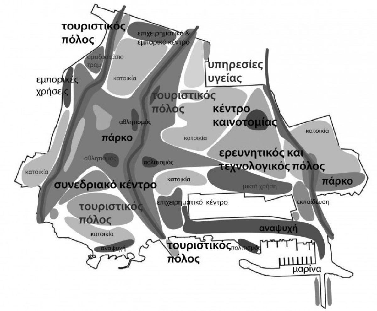 Αειφορική ανάπτυξη του Ελληνικού και το πρόγραμμα Zofnass | «αρχιτέκτονες»